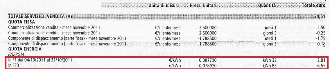 Prezzo 2 dell'Energia Elettrica - Alessandro Ziccardi