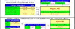 Studio delle forme di energia in ingresso - Alessandro Ziccardi